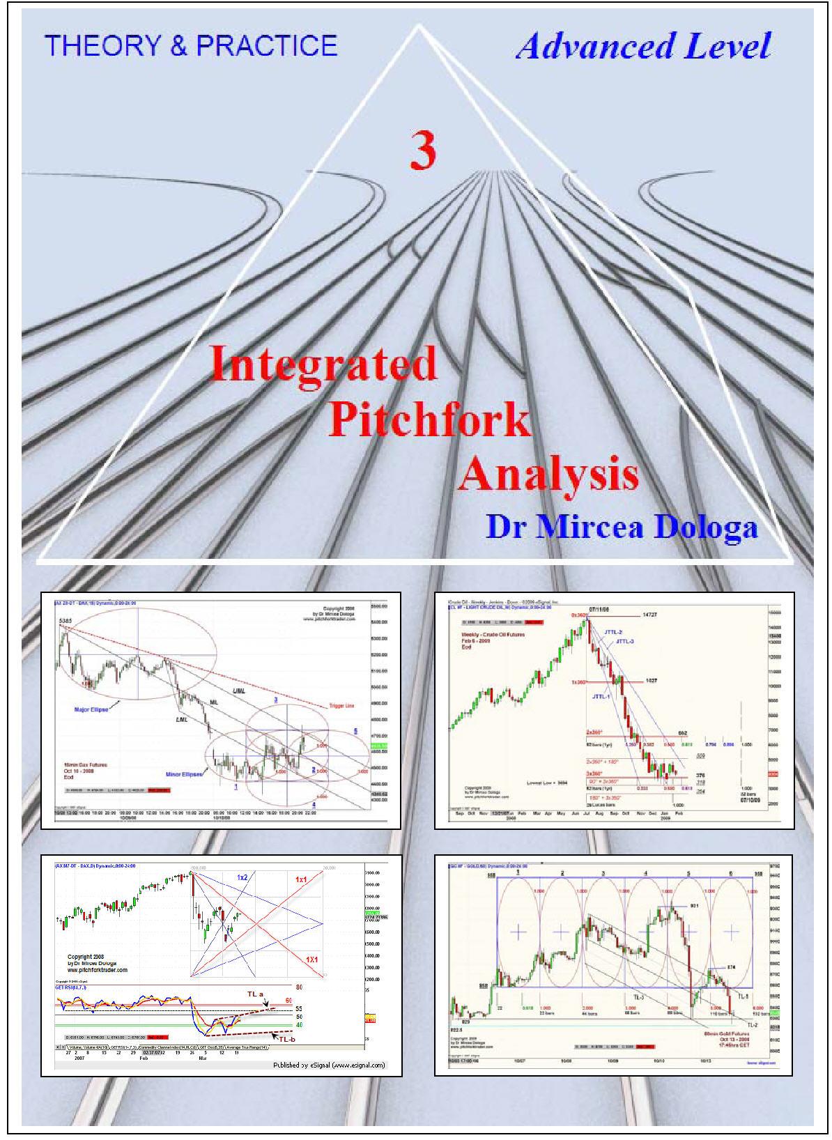 Integrated Pitchfork Analysis – Advanced Level, Volume III